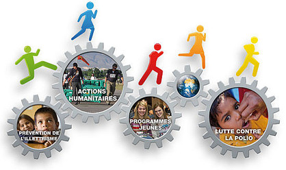 Rotary en actions